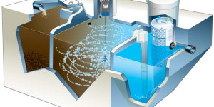 valymo įrenginių bakterijos